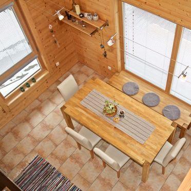Inside Summer 5, Chalet Dolzer, Sirnitz - Hochrindl, Kärnten, Carinthia , Austria